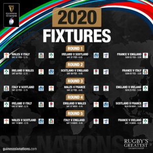 Where to watch the six nations leamington spa